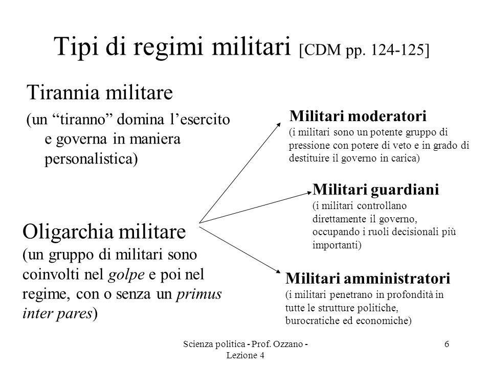 Tipi di regimi militari [CDM pp. 124-125]
